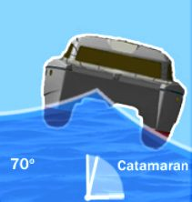 Catamaran 70 degree list, relatively stable